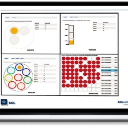 BioManagement Software by SOL Group